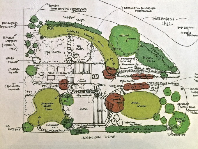 HGD-Site Plan